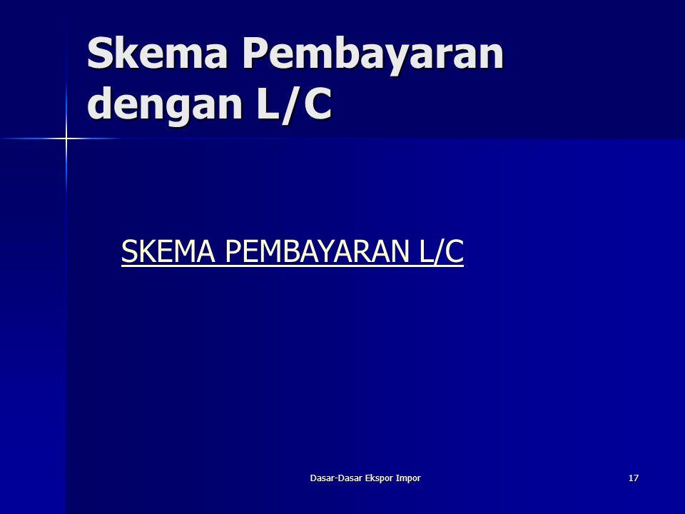Dasar-Dasar Ekspor Impor17 Skema Pembayaran dengan L/C SKEMA PEMBAYARAN L/C