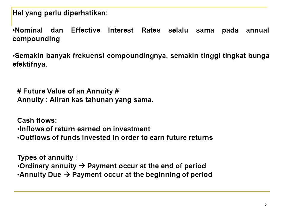6 Future Value of Ordinary Annuity.