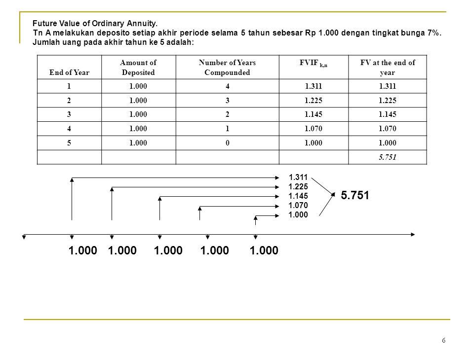 7 Penentuan FV untuk annuity dapat menggunakan tabel Future Value of Annuity.