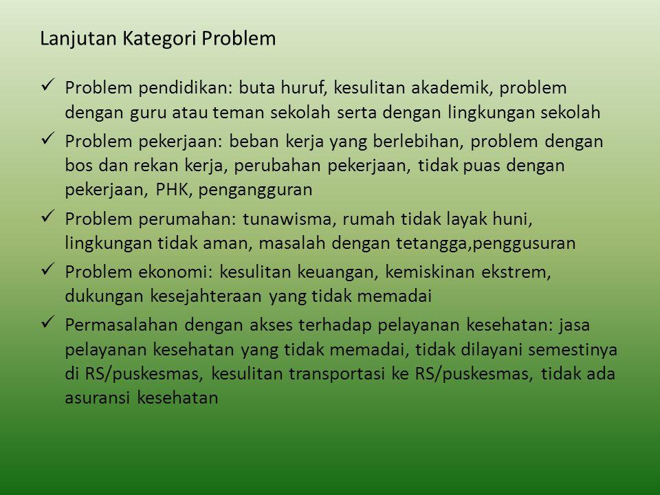Lanjutan Kategori Problem Problem pendidikan: buta huruf, kesulitan akademik, problem dengan guru atau teman sekolah serta dengan lingkungan sekolah P