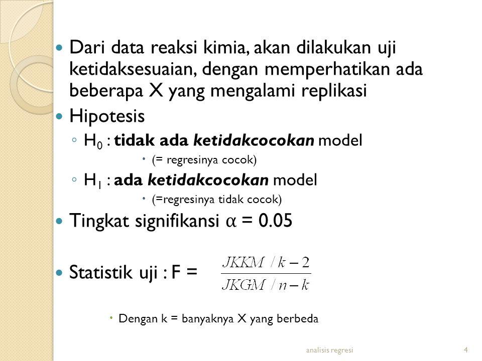 Dari data reaksi kimia, akan dilakukan uji ketidaksesuaian, dengan memperhatikan ada beberapa X yang mengalami replikasi Hipotesis ◦ H 0 : tidak ada ketidakcocokan model  (= regresinya cocok) ◦ H 1 : ada ketidakcocokan model  (=regresinya tidak cocok) Tingkat signifikansi α = 0.05 Statistik uji : F =  Dengan k = banyaknya X yang berbeda analisis regresi4