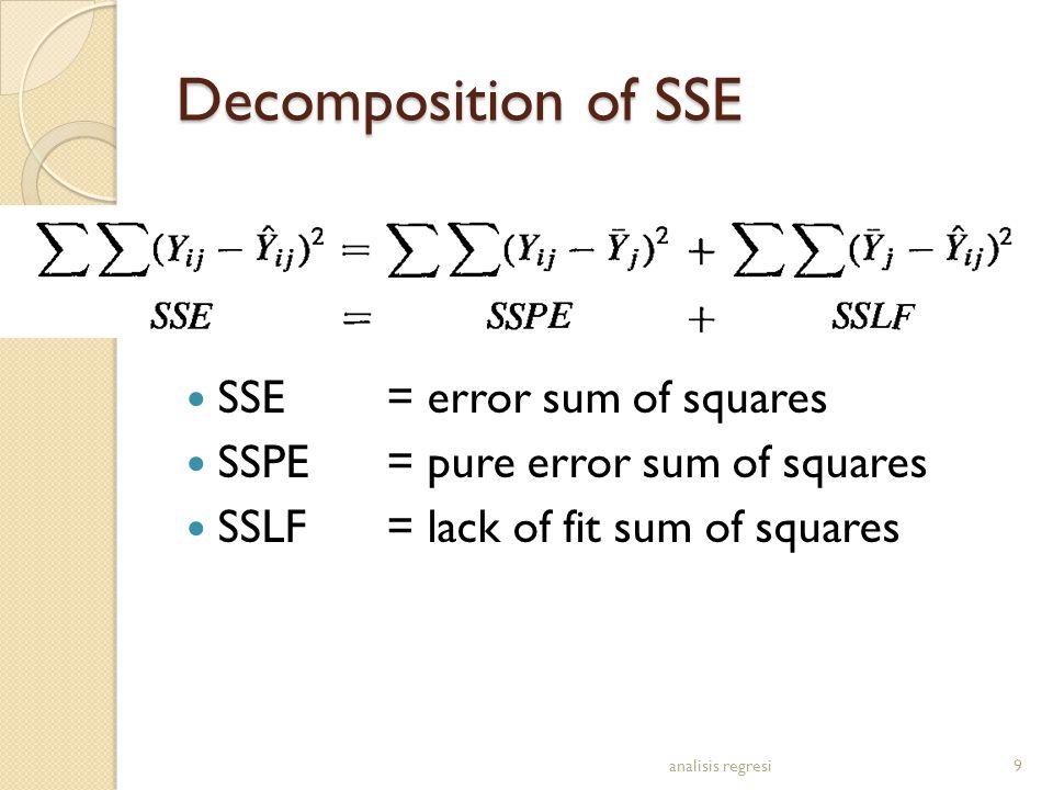Decomposition of SSE SSE = error sum of squares SSPE = pure error sum of squares SSLF= lack of fit sum of squares analisis regresi9