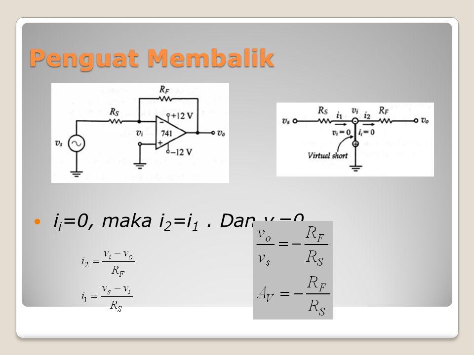 Penguat Membalik i i =0, maka i 2 =i 1. Dan v i =0