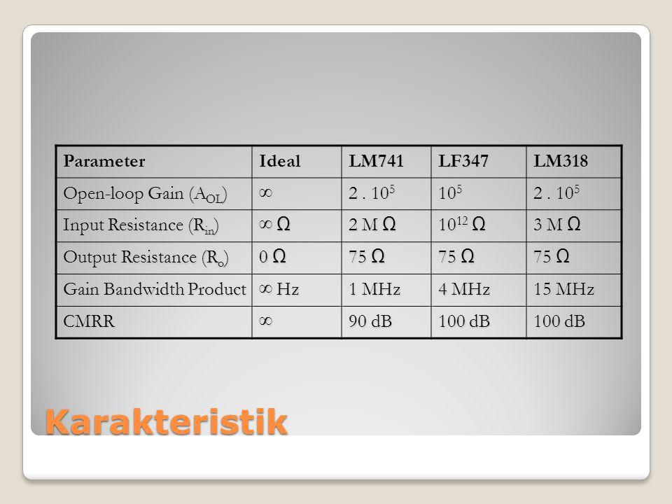 Karakteristik ParameterIdealLM741LF347LM318 Open-loop Gain (A OL ) ∞ 2. 10 5 10 5 2. 10 5 Input Resistance (R in ) ∞ Ω 2 M Ω 10 12 Ω 3 M Ω Output Resi