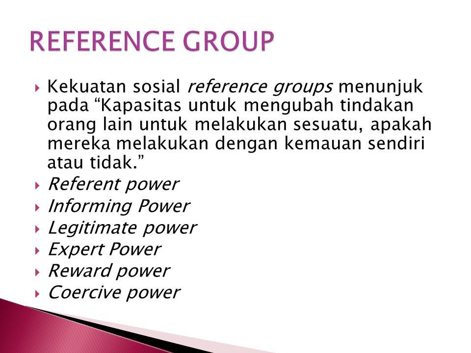  Kekuatan sosial reference groups menunjuk pada Kapasitas untuk mengubah tindakan orang lain untuk melakukan sesuatu, apakah mereka melakukan dengan kemauan sendiri atau tidak.  Referent power  Informing Power  Legitimate power  Expert Power  Reward power  Coercive power