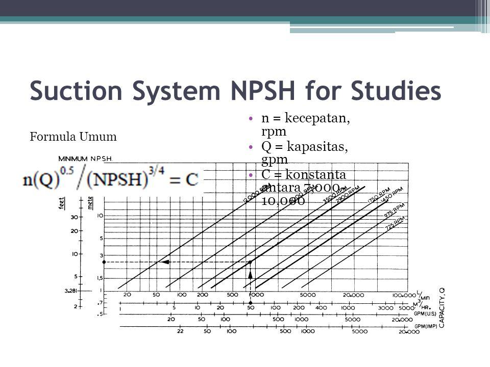 Suction System NPSH for Studies Formula Umum n = kecepatan, rpm Q = kapasitas, gpm C = konstanta antara 7,000- 10,000