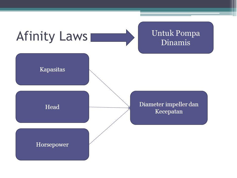 Afinity Laws Untuk Pompa Dinamis Kapasitas Head Horsepower Diameter impeller dan Kecepatan
