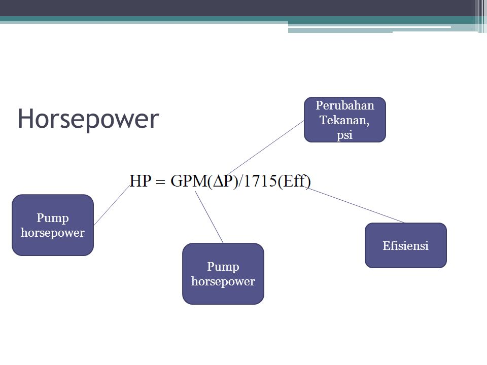 G= Flow dalam Galloon per minutes Eff.= persentase efisiensi pompa F= Developed Head F = 50–300ft G = 100–1,000GPM
