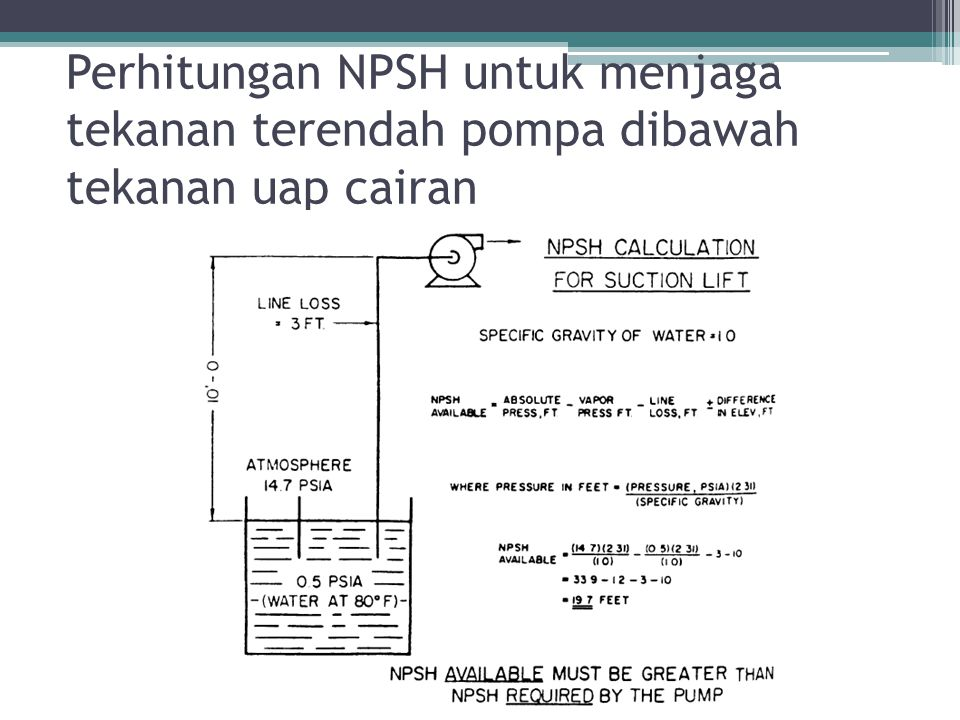 Perhitungan NPSH untuk menjaga tekanan terendah pompa dibawah tekanan uap cairan