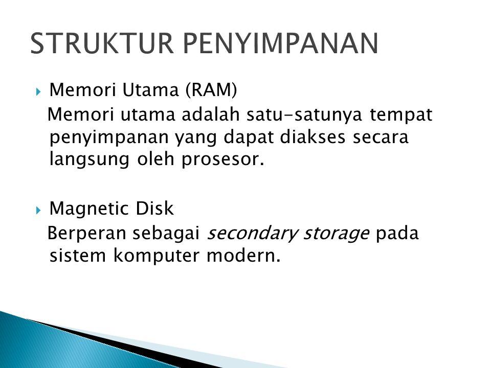  Memori Utama (RAM) Memori utama adalah satu-satunya tempat penyimpanan yang dapat diakses secara langsung oleh prosesor.  Magnetic Disk Berperan se