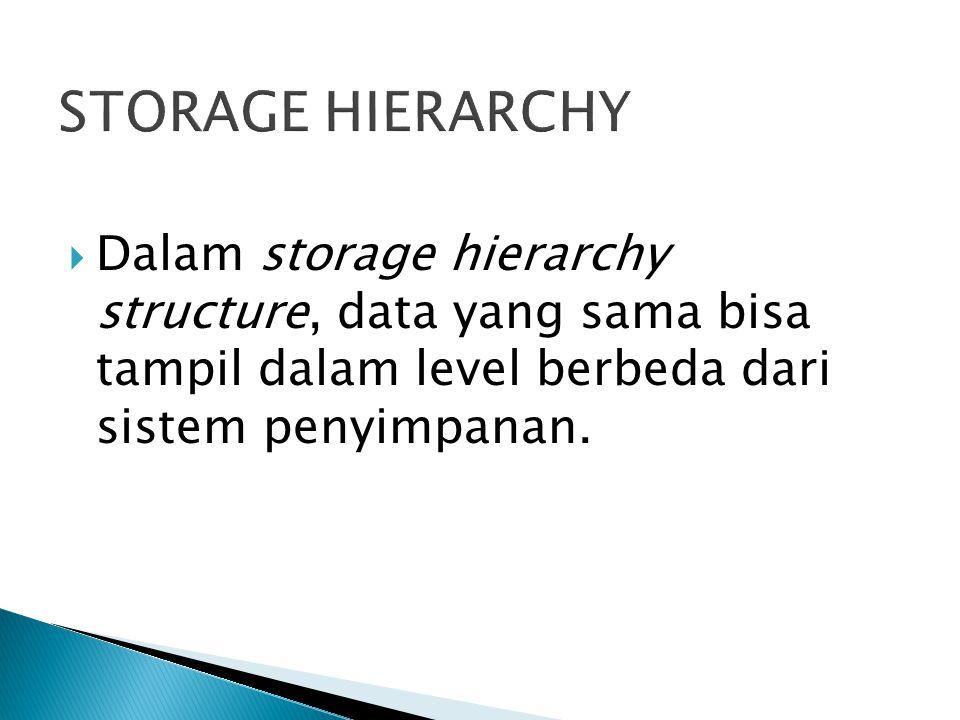  Dalam storage hierarchy structure, data yang sama bisa tampil dalam level berbeda dari sistem penyimpanan.
