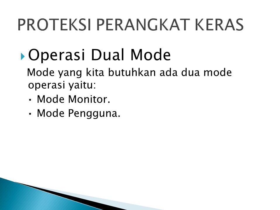  Operasi Dual Mode Mode yang kita butuhkan ada dua mode operasi yaitu: Mode Monitor. Mode Pengguna.