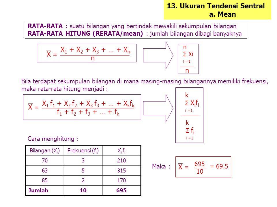 13. Ukuran Tendensi Sentral a. Mean RATA-RATA : suatu bilangan yang bertindak mewakili sekumpulan bilangan RATA-RATA HITUNG (RERATA/mean) : jumlah bil
