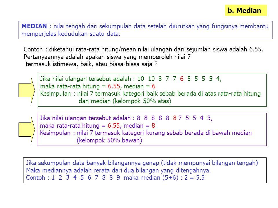 b. Median MEDIAN : nilai tengah dari sekumpulan data setelah diurutkan yang fungsinya membantu memperjelas kedudukan suatu data. Contoh : diketahui ra