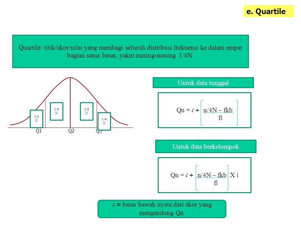 e. Quartile Quartile: titik/skor/nilai yang membagi seluruh distribusi frekuensi ke dalam empat bagian sama besar, yakni masing-masing 1/4N. Q2 Q3Q1 1