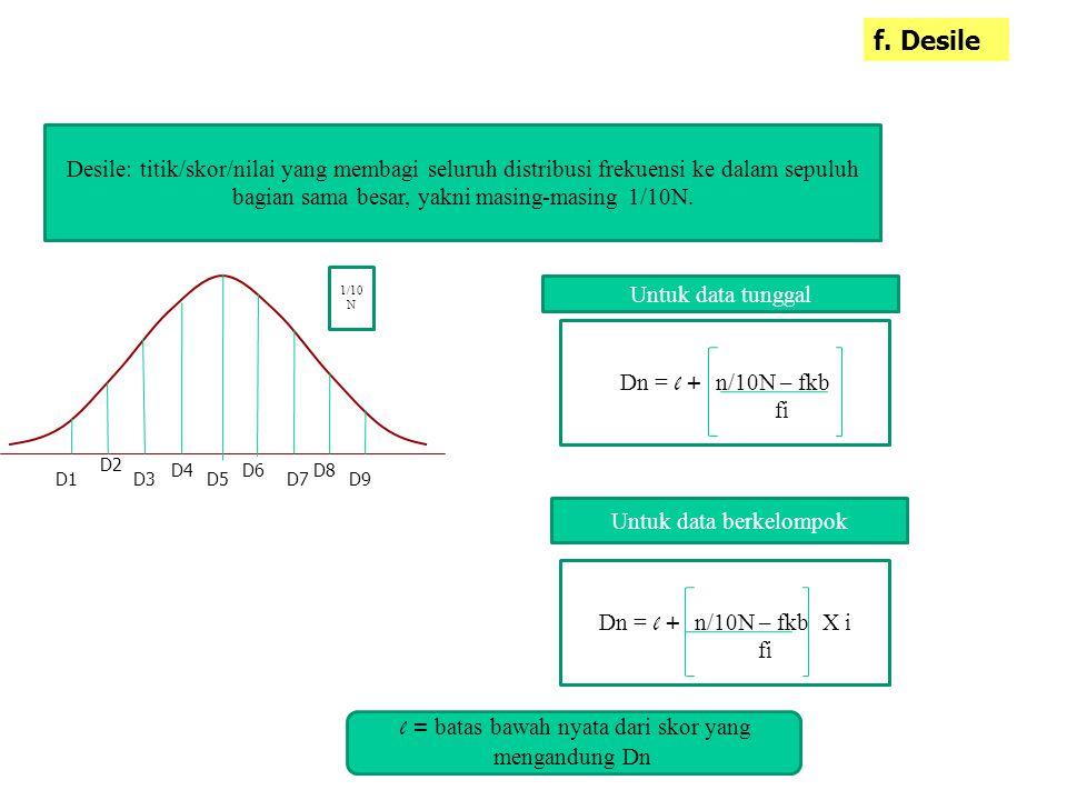 f. Desile Desile: titik/skor/nilai yang membagi seluruh distribusi frekuensi ke dalam sepuluh bagian sama besar, yakni masing-masing 1/10N. D2 1/10 N