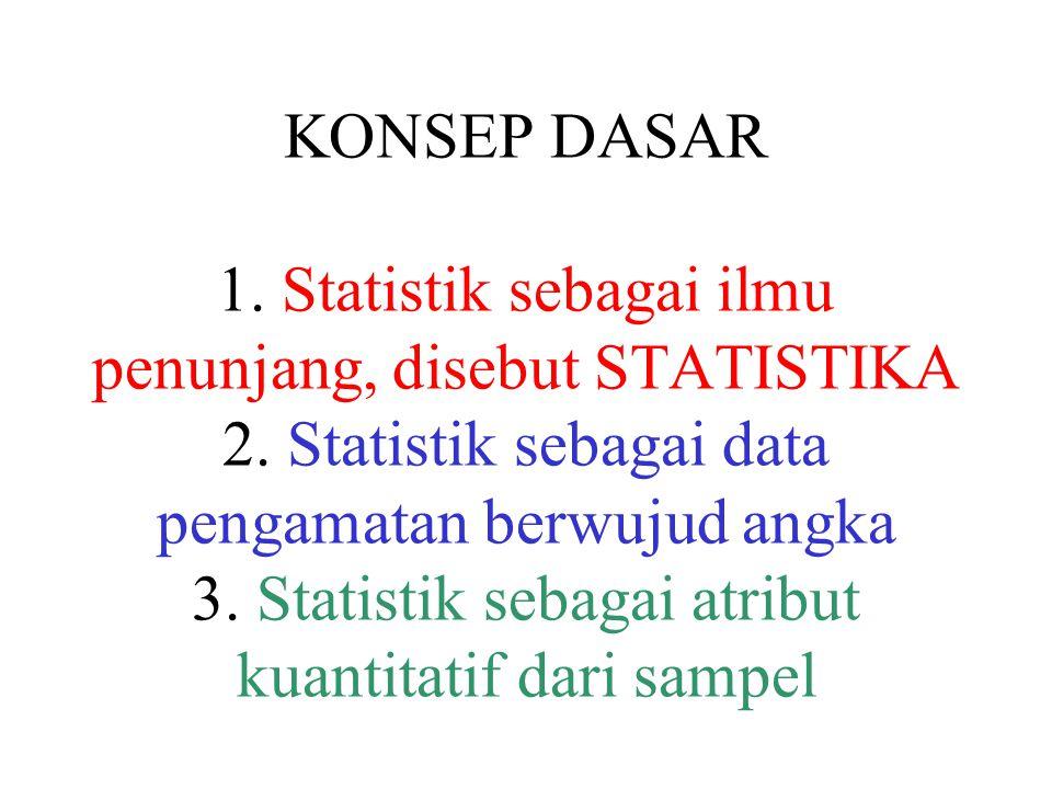 KONSEP DASAR 1. Statistik sebagai ilmu penunjang, disebut STATISTIKA 2. Statistik sebagai data pengamatan berwujud angka 3. Statistik sebagai atribut
