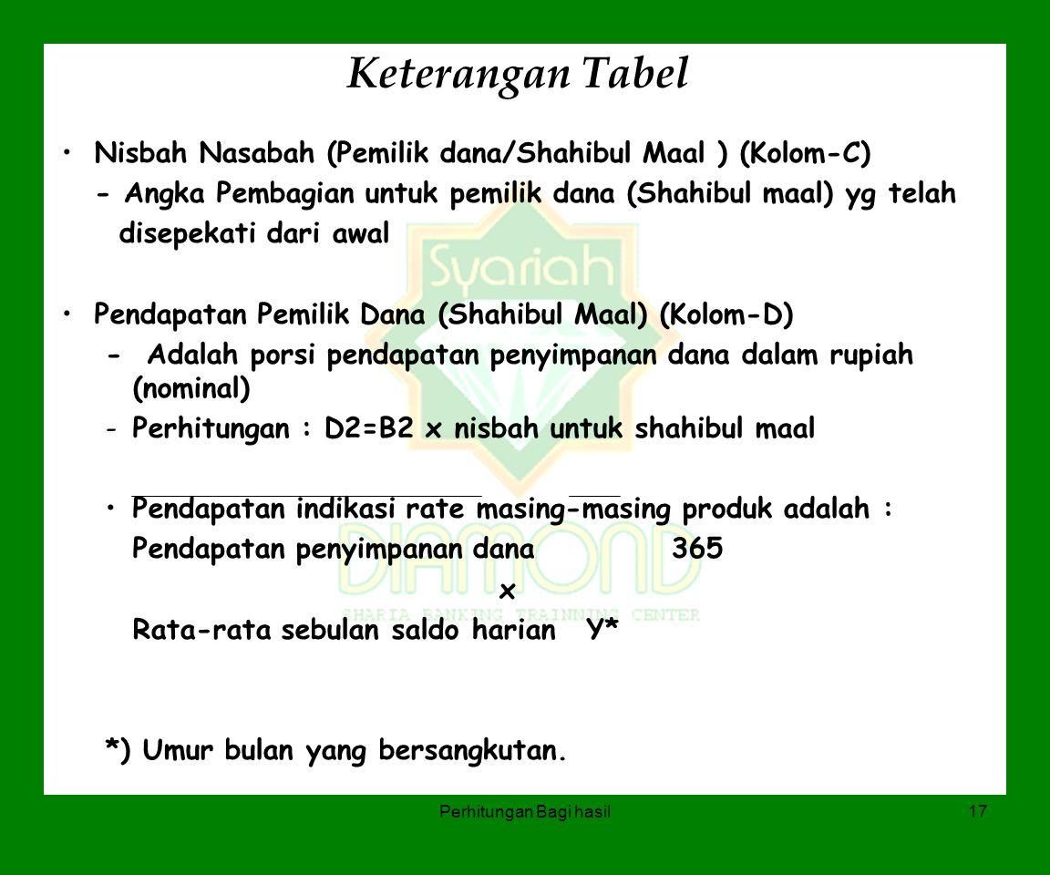 Perhitungan Bagi hasil17 Keterangan Tabel Nisbah Nasabah (Pemilik dana/Shahibul Maal ) (Kolom-C) - Angka Pembagian untuk pemilik dana (Shahibul maal)