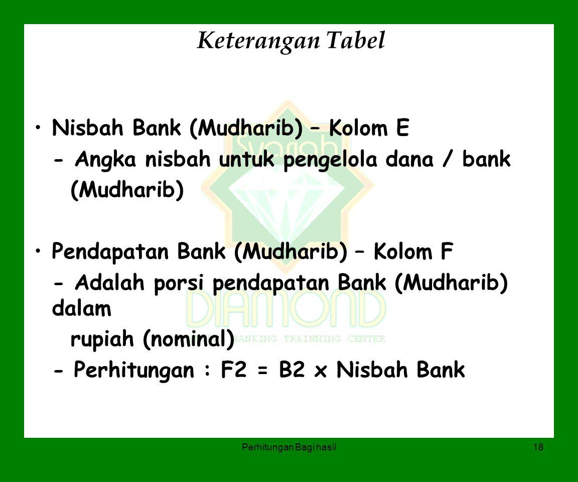 Perhitungan Bagi hasil18 Keterangan Tabel Nisbah Bank (Mudharib) – Kolom E - Angka nisbah untuk pengelola dana / bank (Mudharib) Pendapatan Bank (Mudh