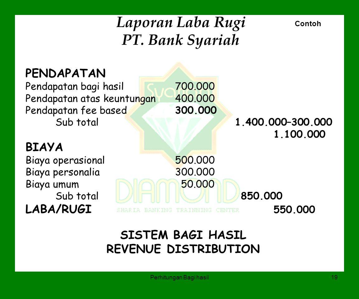 Perhitungan Bagi hasil19 Laporan Laba Rugi PT. Bank Syariah Contoh PENDAPATAN Pendapatan bagi hasil700.000 Pendapatan atas keuntungan400.000 Pendapata
