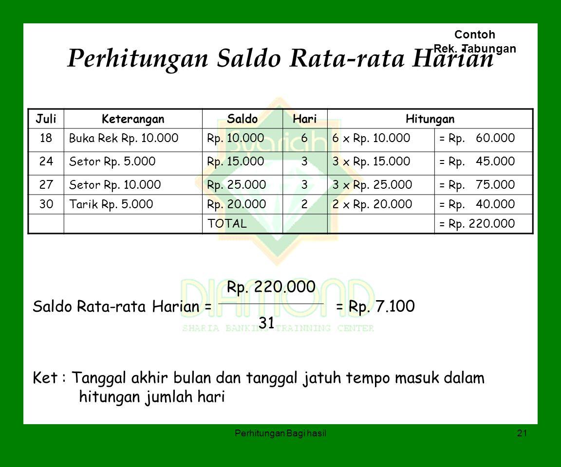 Perhitungan Bagi hasil21 Perhitungan Saldo Rata-rata Harian Contoh Rek. Tabungan JuliKeteranganSaldoHariHitungan 18Buka Rek Rp. 10.000Rp. 10.00066 x R