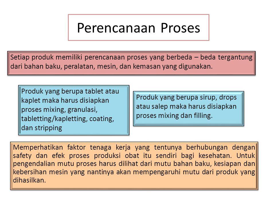 Persiapan Produksi Membuat CPB (Catatan Pengelolaan Batch) yang berisi : Nomor batch, Komposisi bahan yang digunakan, Besar batch, Mesin yang digunaka