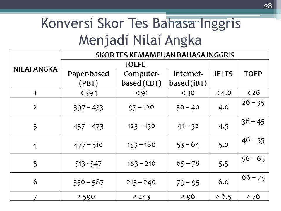 Konversi Skor Tes Bahasa Inggris Menjadi Nilai Angka Sertifikasi Dosen 2012 28 NILAI ANGKA SKOR TES KEMAMPUAN BAHASA INGGRIS TOEFL IELTSTOEP Paper-bas