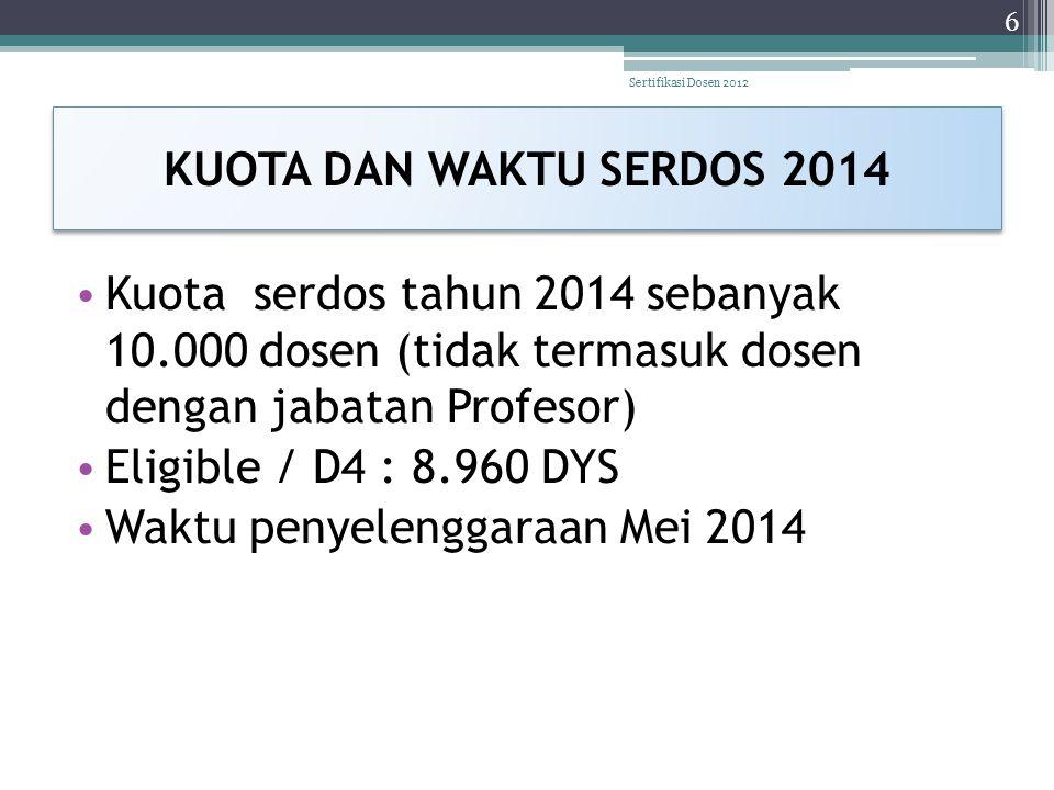 KUOTA DAN WAKTU SERDOS 2014 Kuota serdos tahun 2014 sebanyak 10.000 dosen (tidak termasuk dosen dengan jabatan Profesor) Eligible / D4 : 8.960 DYS Wak