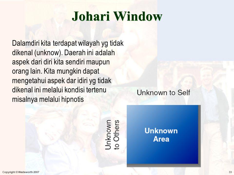Copyright © Wadsworth 200733 Johari Window Dalamdiri kita terdapat wilayah yg tidak dikenal (unknow). Daerah ini adalah aspek dari diri kita sendiri m