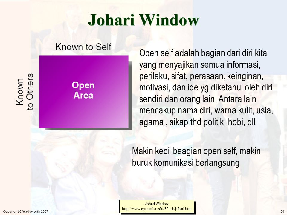 Copyright © Wadsworth 200734 Johari Window http://www.cps.usfca.edu/324sh/johari.htm Johari Window http://www.cps.usfca.edu/324sh/johari.htm Open self