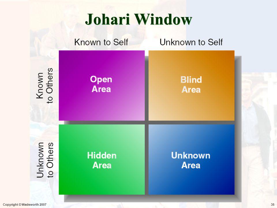 Copyright © Wadsworth 200735 Johari Window