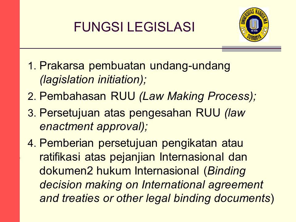 FUNGSI LEGISLASI 1. Prakarsa pembuatan undang-undang (lagislation initiation); 2. Pembahasan RUU (Law Making Process); 3. Persetujuan atas pengesahan
