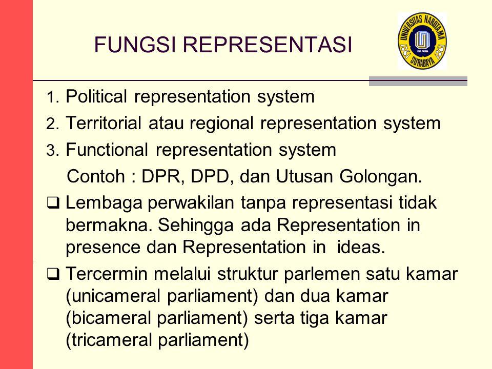 FUNGSI REPRESENTASI 1. Political representation system 2. Territorial atau regional representation system 3. Functional representation system Contoh :