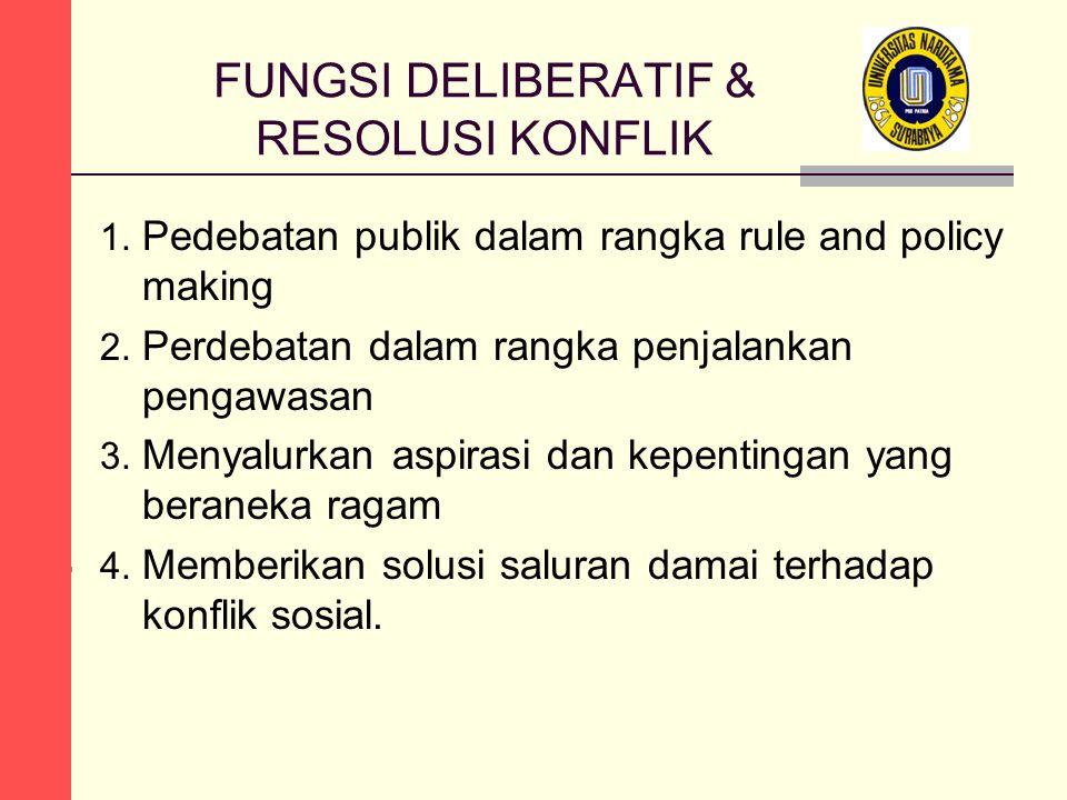 FUNGSI DELIBERATIF & RESOLUSI KONFLIK 1. Pedebatan publik dalam rangka rule and policy making 2. Perdebatan dalam rangka penjalankan pengawasan 3. Men