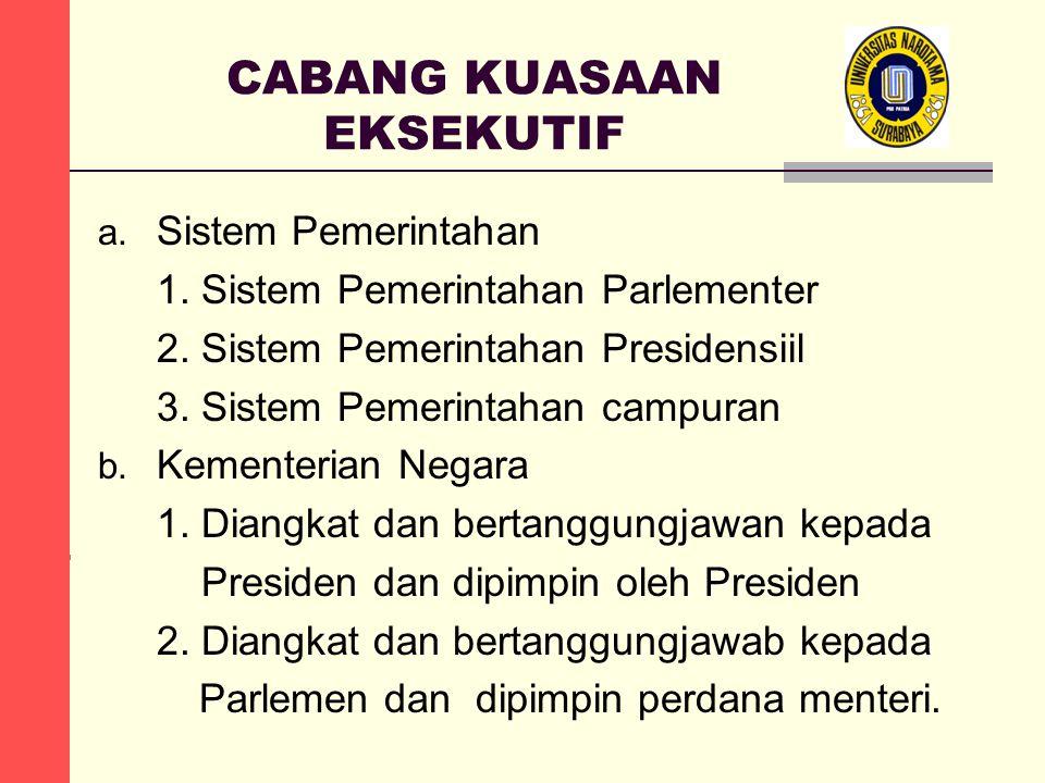 CABANG KUASAAN EKSEKUTIF a. Sistem Pemerintahan 1. Sistem Pemerintahan Parlementer 2. Sistem Pemerintahan Presidensiil 3. Sistem Pemerintahan campuran