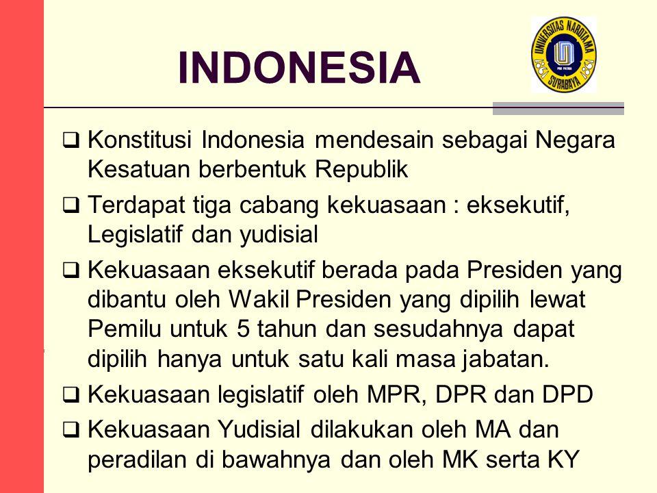 INDONESIA  Konstitusi Indonesia mendesain sebagai Negara Kesatuan berbentuk Republik  Terdapat tiga cabang kekuasaan : eksekutif, Legislatif dan yud