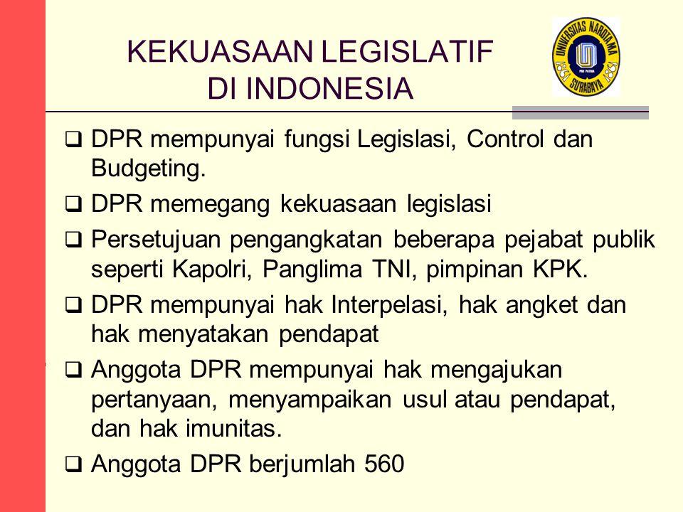 KEKUASAAN LEGISLATIF DI INDONESIA  DPR mempunyai fungsi Legislasi, Control dan Budgeting.  DPR memegang kekuasaan legislasi  Persetujuan pengangkat