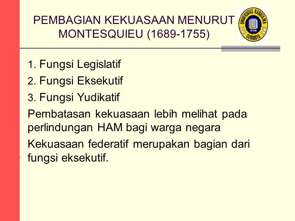 PEMBAGIAN KEKUASAAN MENURUT MONTESQUIEU (1689-1755) 1. Fungsi Legislatif 2. Fungsi Eksekutif 3. Fungsi Yudikatif Pembatasan kekuasaan lebih melihat pa