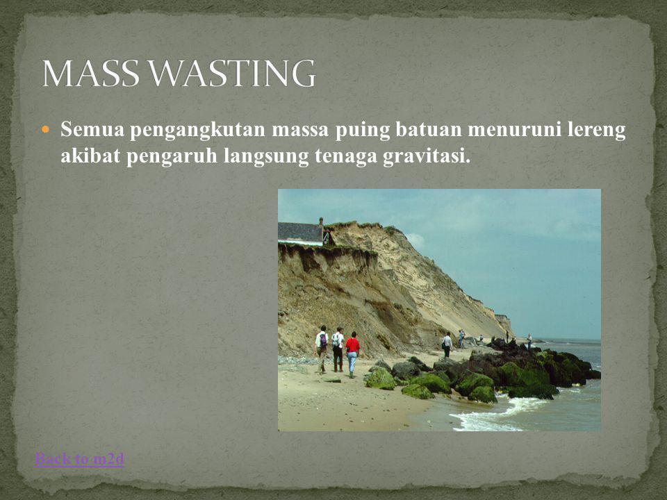 Semua pengangkutan massa puing batuan menuruni lereng akibat pengaruh langsung tenaga gravitasi. Back to m2d