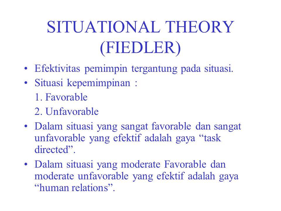 SITUATIONAL THEORY (FIEDLER) Efektivitas pemimpin tergantung pada situasi. Situasi kepemimpinan : 1. Favorable 2. Unfavorable Dalam situasi yang sanga