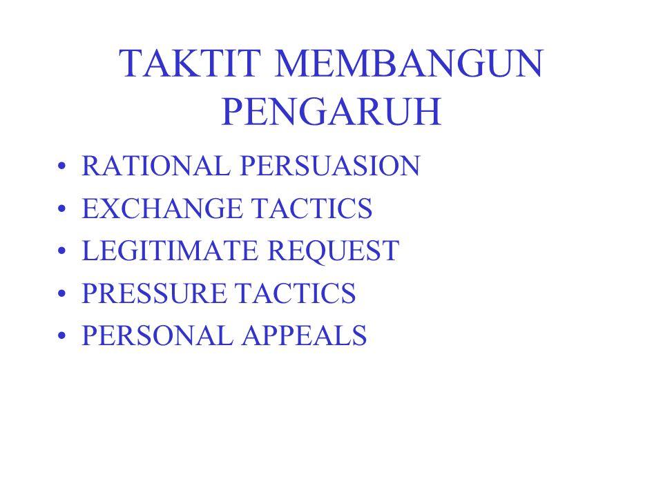 TAKTIT MEMBANGUN PENGARUH RATIONAL PERSUASION EXCHANGE TACTICS LEGITIMATE REQUEST PRESSURE TACTICS PERSONAL APPEALS