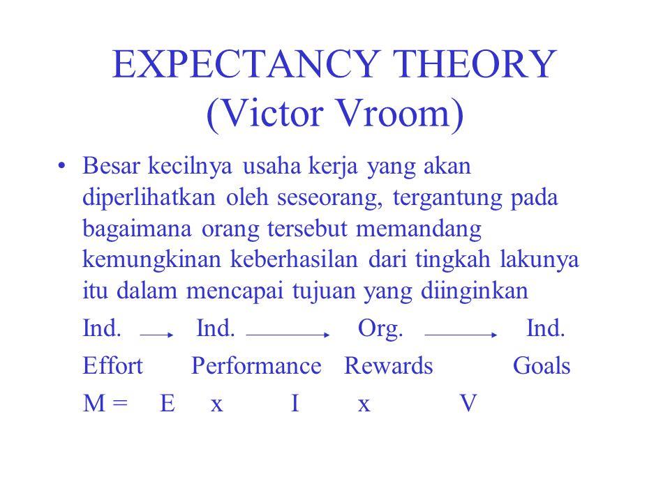 EXPECTANCY THEORY (Victor Vroom) Besar kecilnya usaha kerja yang akan diperlihatkan oleh seseorang, tergantung pada bagaimana orang tersebut memandang