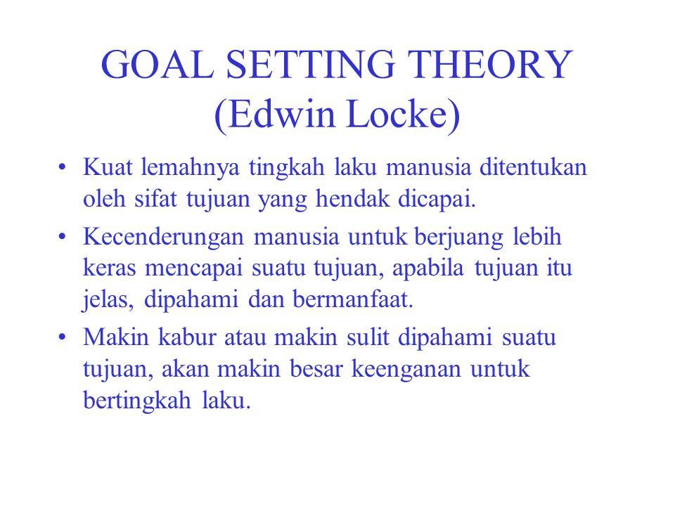 GOAL SETTING THEORY (Edwin Locke) Kuat lemahnya tingkah laku manusia ditentukan oleh sifat tujuan yang hendak dicapai. Kecenderungan manusia untuk ber