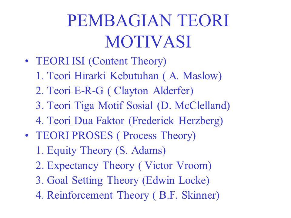 PEMBAGIAN TEORI MOTIVASI TEORI ISI (Content Theory) 1. Teori Hirarki Kebutuhan ( A. Maslow) 2. Teori E-R-G ( Clayton Alderfer) 3. Teori Tiga Motif Sos