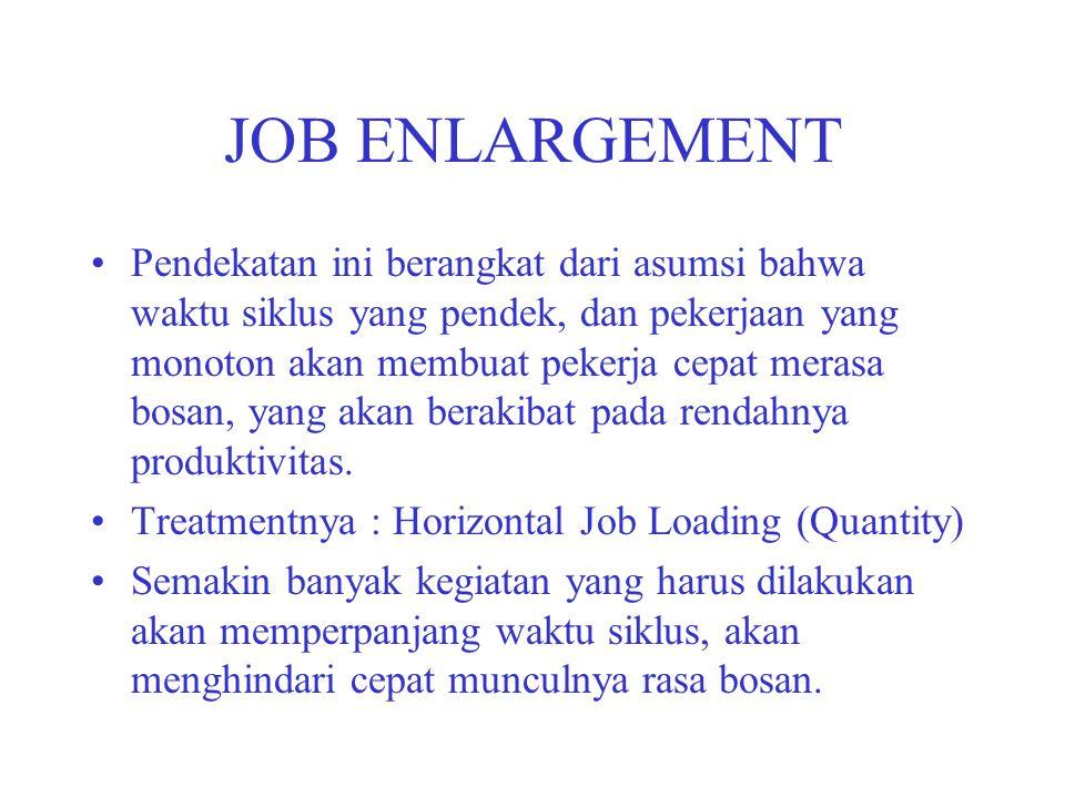 JOB ENLARGEMENT Pendekatan ini berangkat dari asumsi bahwa waktu siklus yang pendek, dan pekerjaan yang monoton akan membuat pekerja cepat merasa bosa