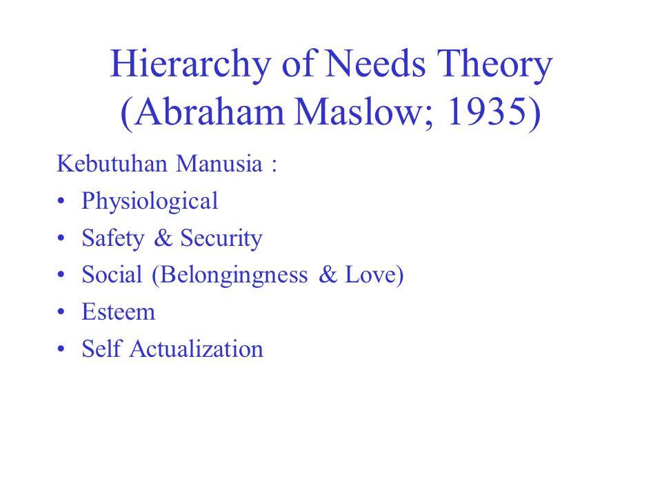 ERG THEORY (Clayton Alderfer) 1.E (Existence) 2.R (Relatedness) 3.G (Growth) Mekanisme Kebutuhan : Frustration – Regression Satisfaction - Progression