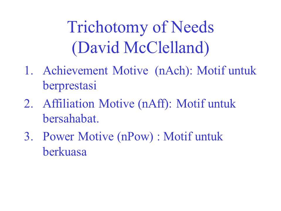 Trichotomy of Needs (David McClelland) 1.Achievement Motive (nAch): Motif untuk berprestasi 2.Affiliation Motive (nAff): Motif untuk bersahabat. 3.Pow