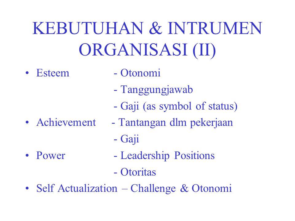 KEBUTUHAN & INTRUMEN ORGANISASI (II) Esteem- Otonomi - Tanggungjawab - Gaji (as symbol of status) Achievement - Tantangan dlm pekerjaan - Gaji Power-