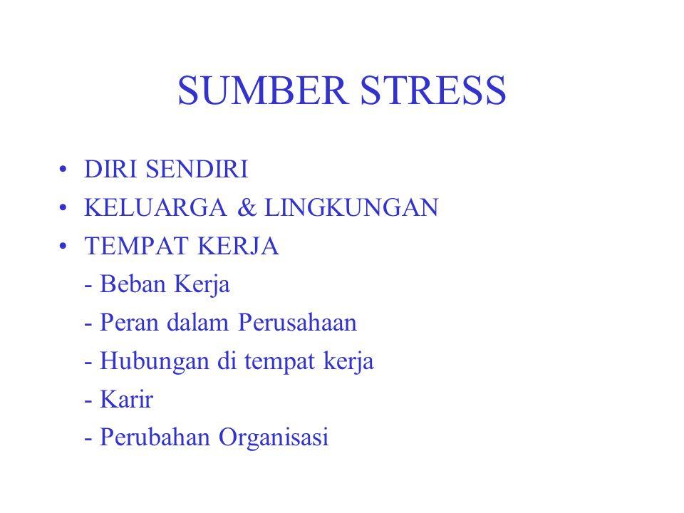 SUMBER STRESS DIRI SENDIRI KELUARGA & LINGKUNGAN TEMPAT KERJA - Beban Kerja - Peran dalam Perusahaan - Hubungan di tempat kerja - Karir - Perubahan Organisasi