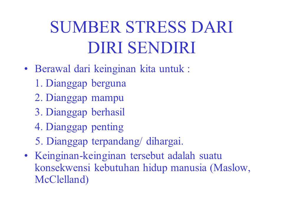 SUMBER STRESS DARI DIRI SENDIRI Berawal dari keinginan kita untuk : 1. Dianggap berguna 2. Dianggap mampu 3. Dianggap berhasil 4. Dianggap penting 5.